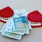 Mikropůjčka online – finance dostupné snadno a rychle